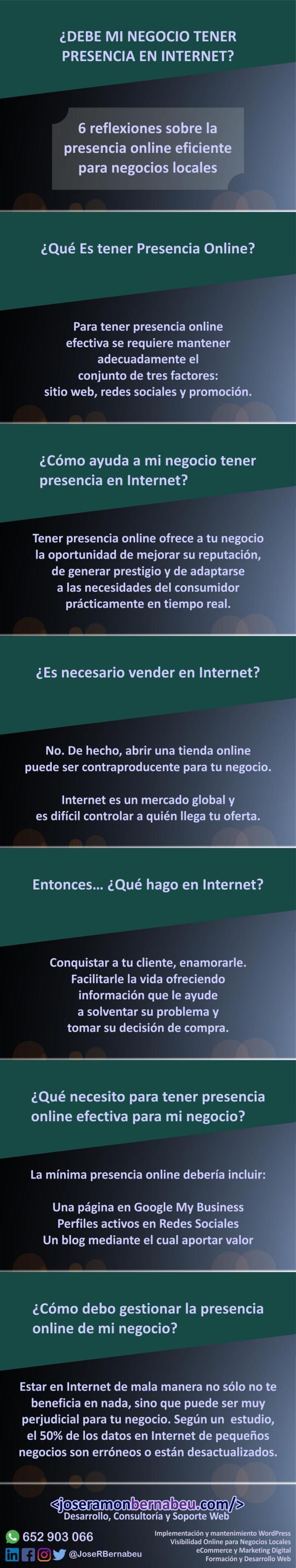 Infografía sobre la presencia online de negocios locales