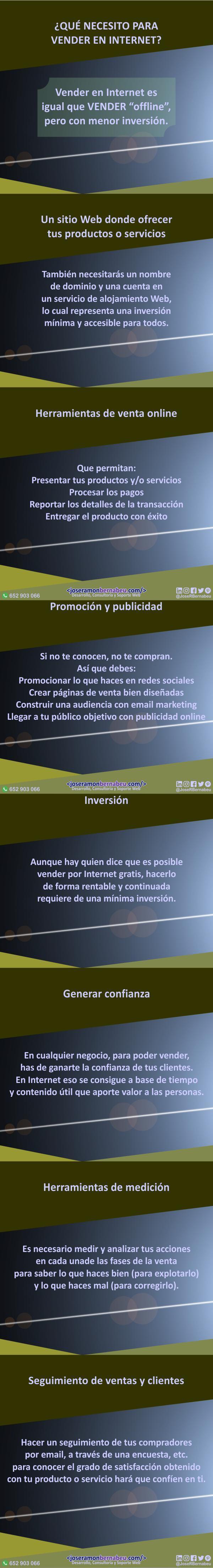 Infografía sobre vender productos, servicios e ideas en Internet